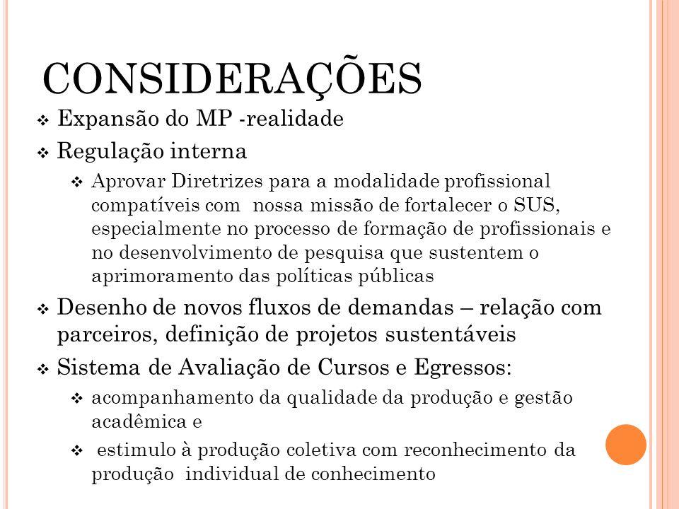 CONSIDERAÇÕES Expansão do MP -realidade Regulação interna Aprovar Diretrizes para a modalidade profissional compatíveis com nossa missão de fortalecer
