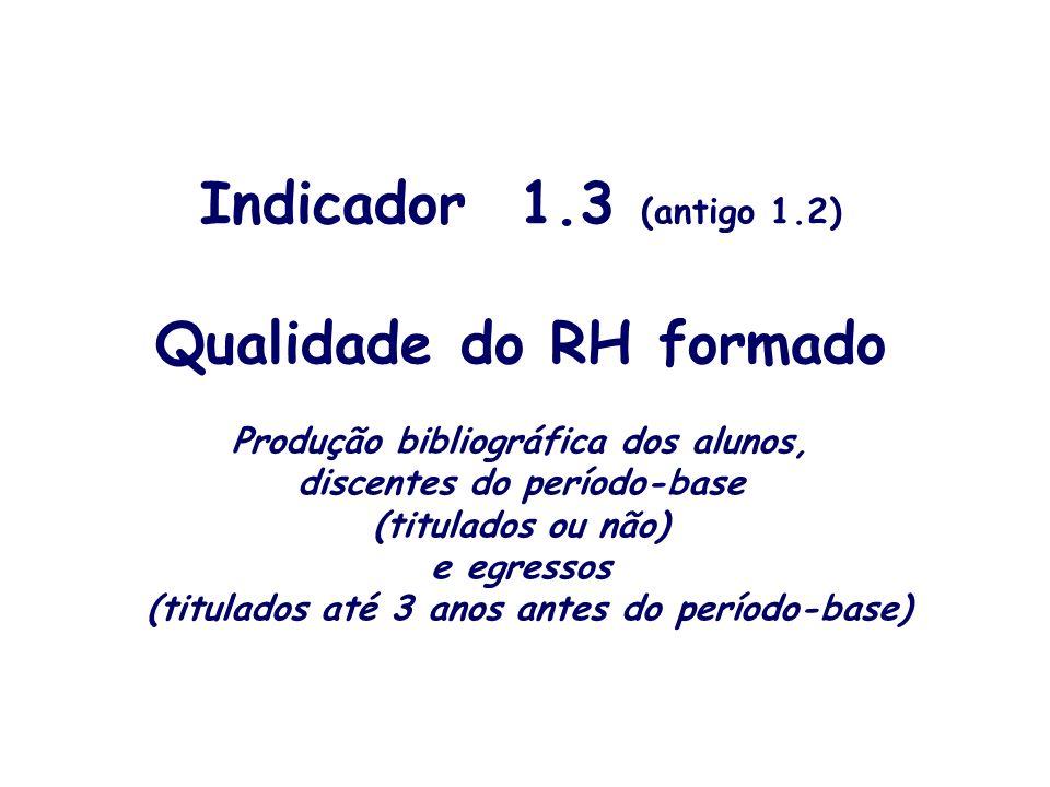 Indicador 1.3 (antigo 1.2) Qualidade do RH formado Produção bibliográfica dos alunos, discentes do período-base (titulados ou não) e egressos (titulad
