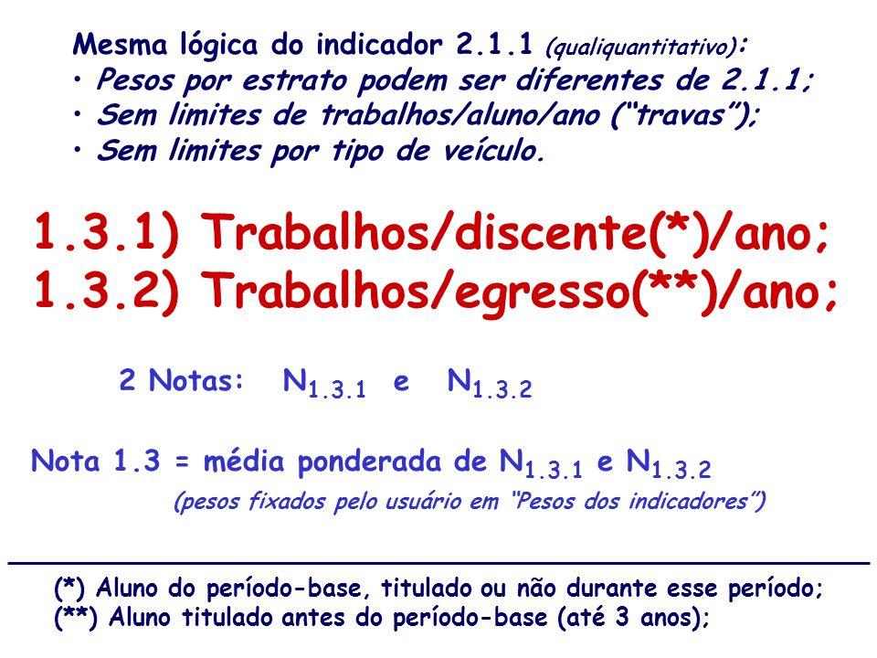 Mesma lógica do indicador 2.1.1 (qualiquantitativo) : Pesos por estrato podem ser diferentes de 2.1.1; Sem limites de trabalhos/aluno/ano (travas); Se