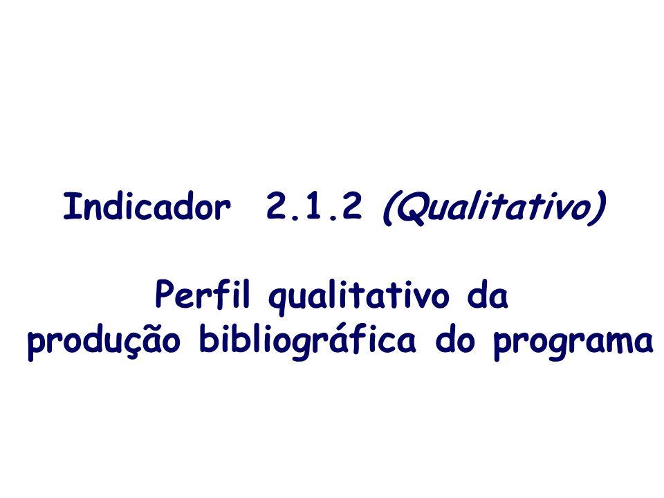 Indicador 2.1.2 (Qualitativo) Perfil qualitativo da produção bibliográfica do programa