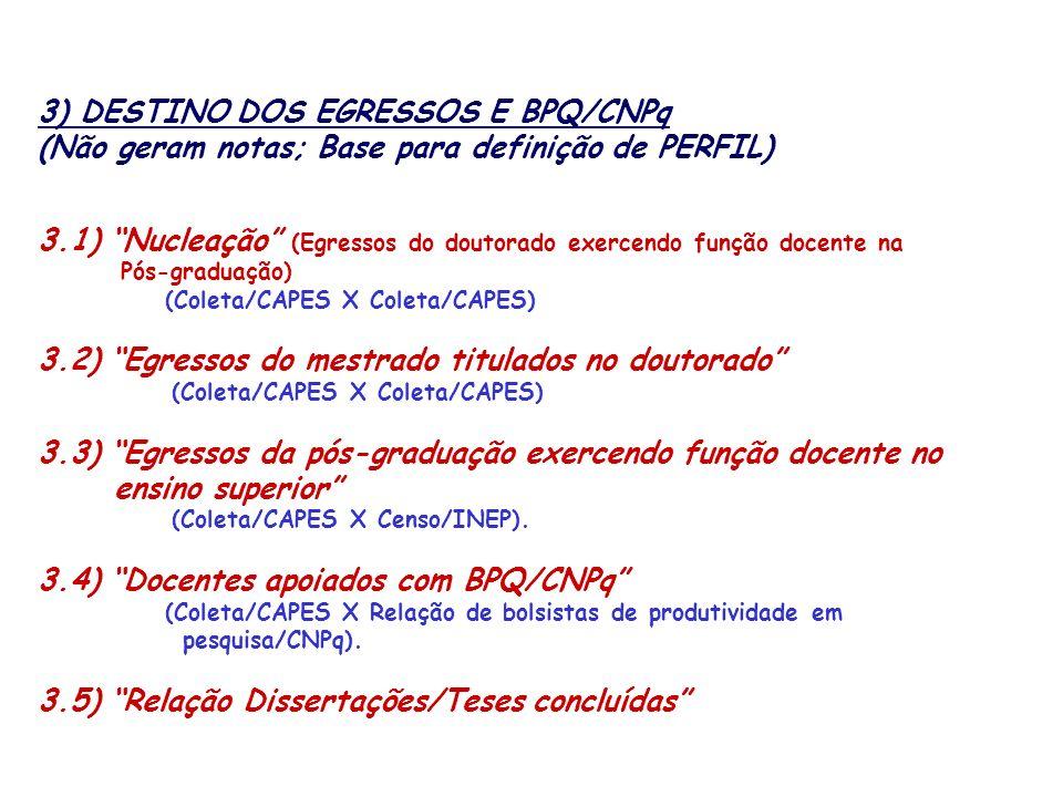 3) DESTINO DOS EGRESSOS E BPQ/CNPq (Não geram notas; Base para definição de PERFIL) 3.1) Nucleação (Egressos do doutorado exercendo função docente na