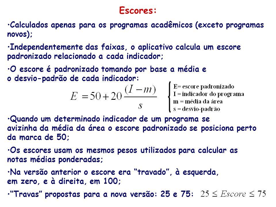 Escores: Calculados apenas para os programas acadêmicos (exceto programas novos); Independentemente das faixas, o aplicativo calcula um escore padroni