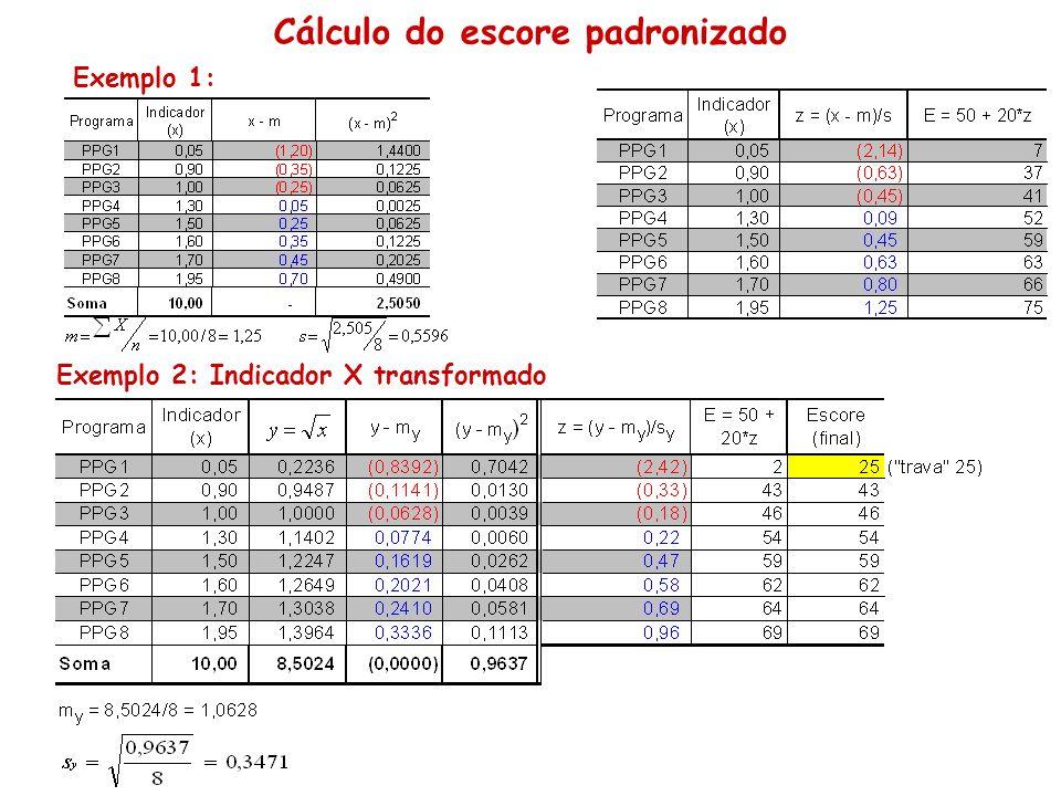 Exemplo 2: Indicador X transformado Exemplo 1: Cálculo do escore padronizado