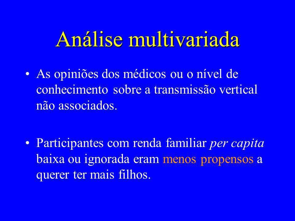 Análise multivariada As opiniões dos médicos ou o nível de conhecimento sobre a transmissão vertical não associados. Participantes com renda familiar