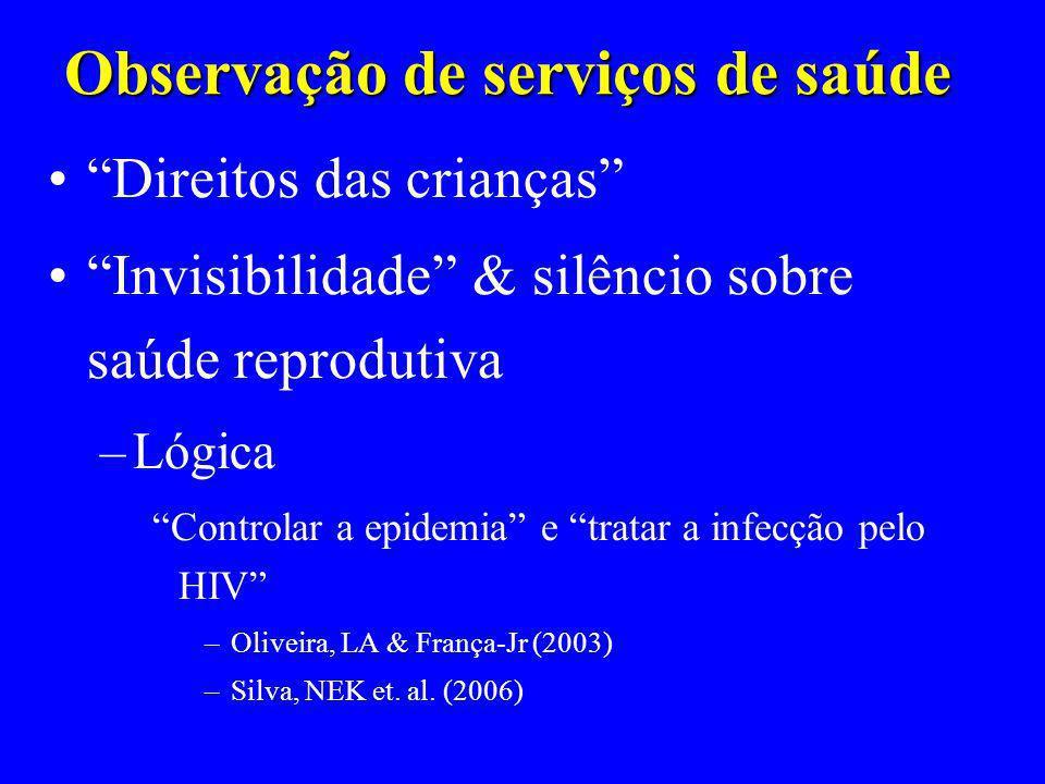 Observação de serviços de saúde Direitos das crianças Invisibilidade & silêncio sobre saúde reprodutiva –Lógica Controlar a epidemia e tratar a infecç