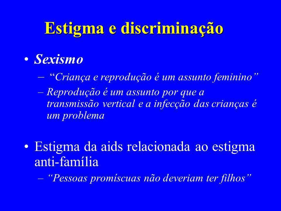 Estigma e discriminação Sexismo –Criança e reprodução é um assunto feminino –Reprodução é um assunto por que a transmissão vertical e a infecção das c