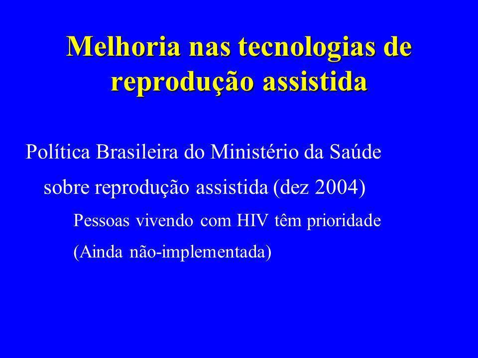 Melhoria nas tecnologias de reprodução assistida Política Brasileira do Ministério da Saúde sobre reprodução assistida (dez 2004) Pessoas vivendo com