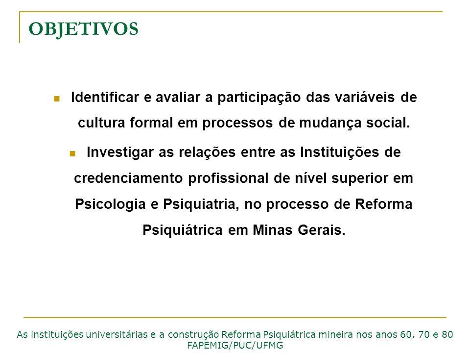 OBJETIVOS Identificar e avaliar a participação das variáveis de cultura formal em processos de mudança social. Investigar as relações entre as Institu