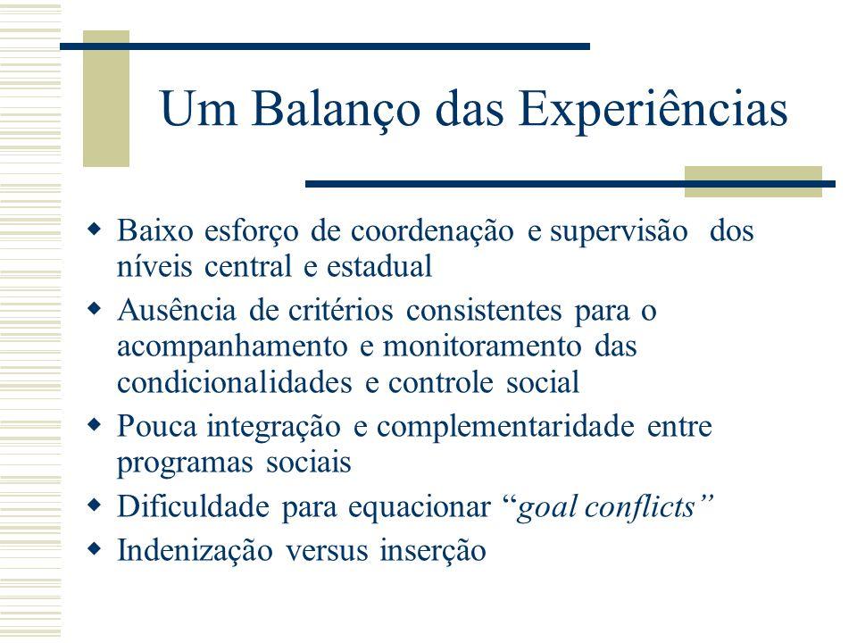Um Balanço das Experiências Baixo esforço de coordenação e supervisão dos níveis central e estadual Ausência de critérios consistentes para o acompanh