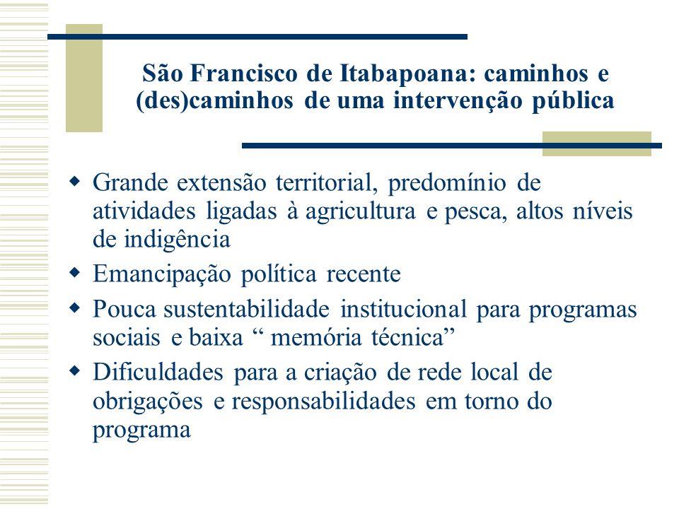 São Francisco de Itabapoana: caminhos e (des)caminhos de uma intervenção pública Grande extensão territorial, predomínio de atividades ligadas à agric