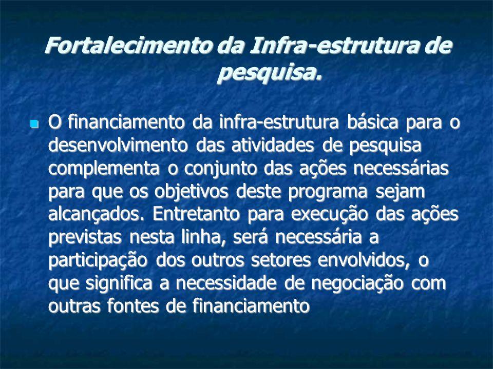 Fortalecimento da Infra-estrutura de pesquisa.
