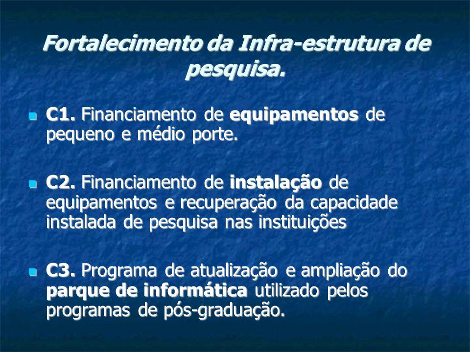 Fortalecimento da Infra-estrutura de pesquisa. C1.