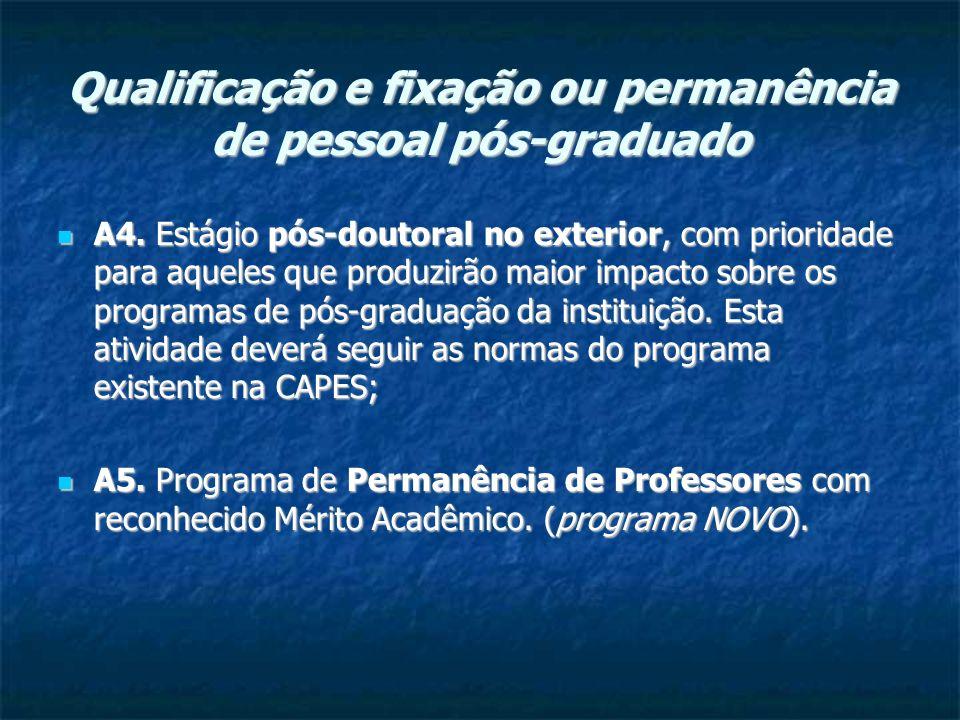 Qualificação e fixação ou permanência de pessoal pós-graduado A4.