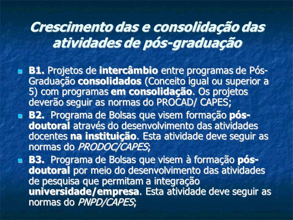 Crescimento das e consolidação das atividades de pós-graduação B1.
