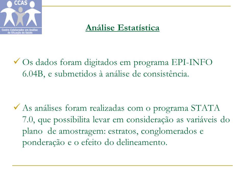 Análise Estatística Os dados foram digitados em programa EPI-INFO 6.04B, e submetidos à análise de consistência. As análises foram realizadas com o pr