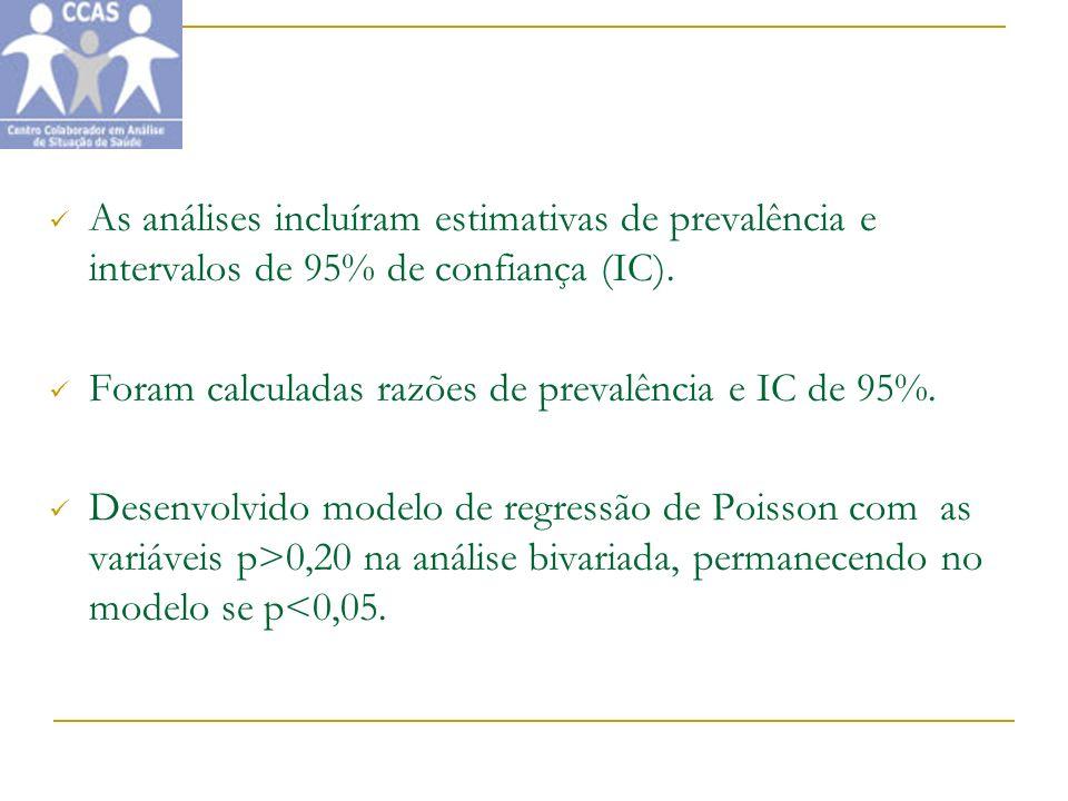 As análises incluíram estimativas de prevalência e intervalos de 95% de confiança (IC). Foram calculadas razões de prevalência e IC de 95%. Desenvolvi