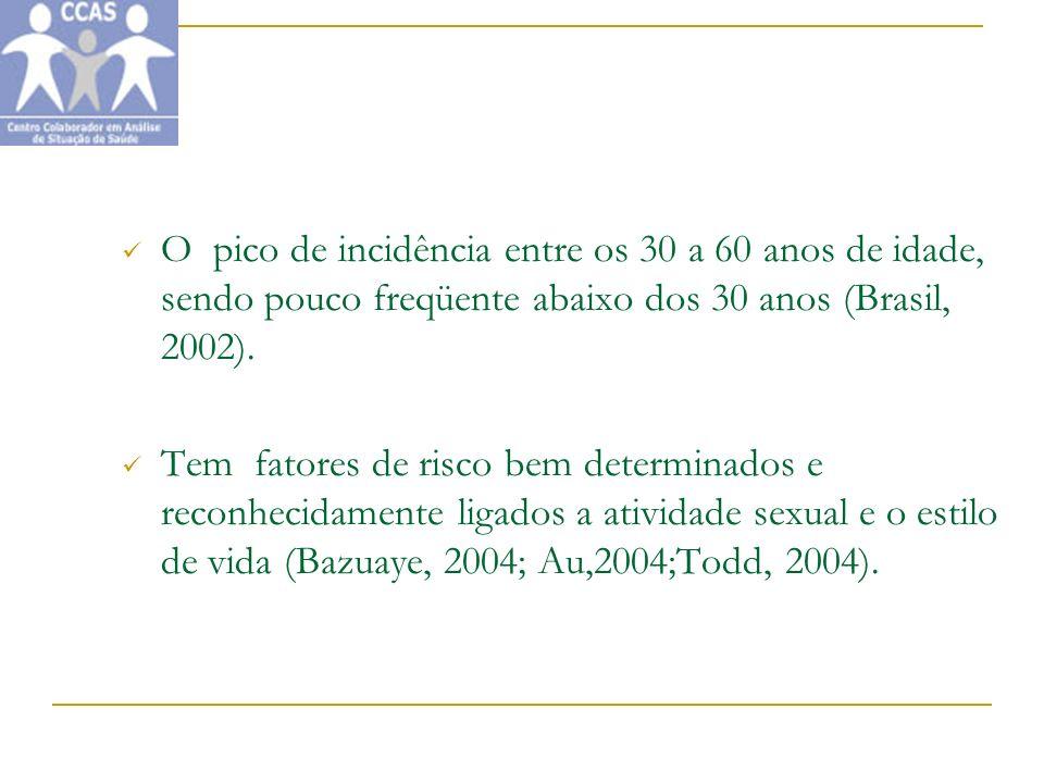 O pico de incidência entre os 30 a 60 anos de idade, sendo pouco freqüente abaixo dos 30 anos (Brasil, 2002). Tem fatores de risco bem determinados e