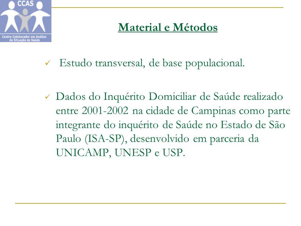 Material e Métodos Estudo transversal, de base populacional. Dados do Inquérito Domiciliar de Saúde realizado entre 2001-2002 na cidade de Campinas co