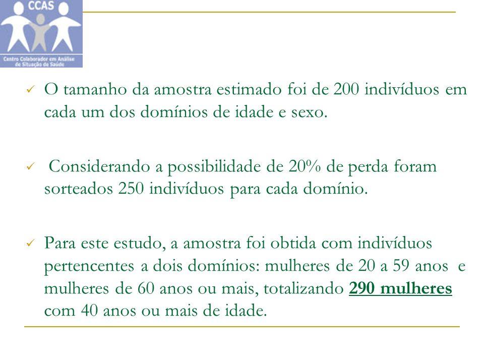 Tabela 1- Prevalência da não realização do exame de Papanicolaou segundo variáveis sócio-econômicas e demográficas em mulheres de 40 anos ou mais, Campinas,São Paulo, Brasil, 2001-2002.