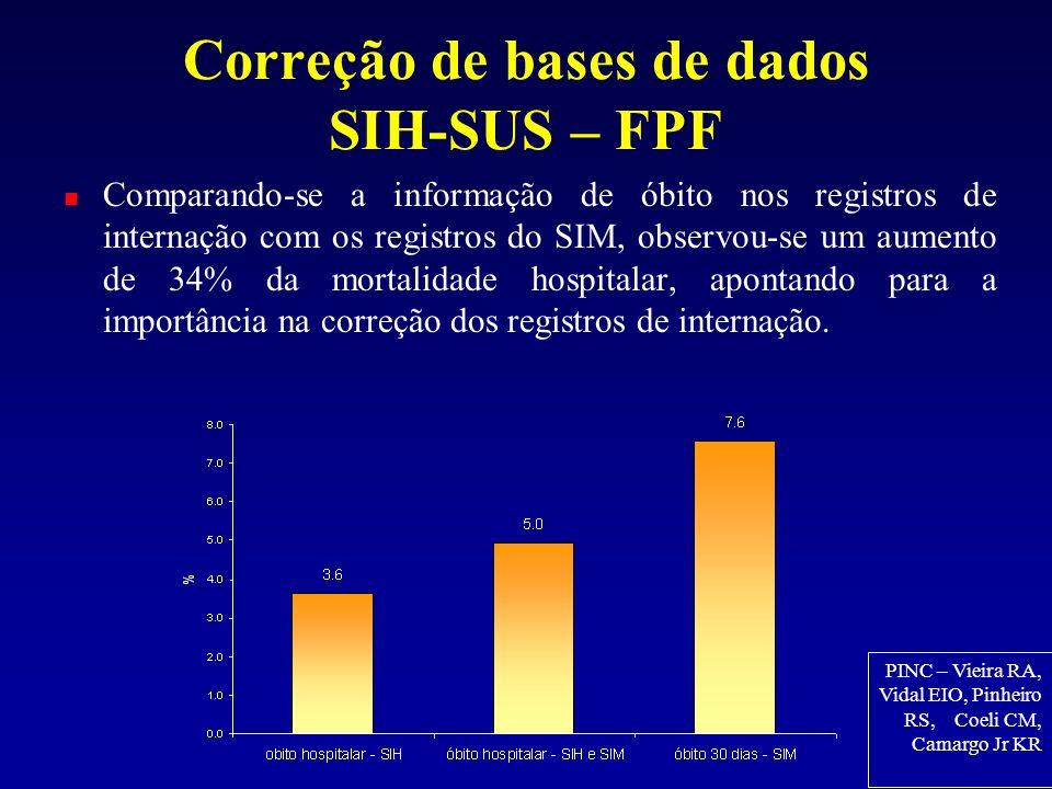 Correção de bases de dados SIH-SUS – FPF Comparando-se a informação de óbito nos registros de internação com os registros do SIM, observou-se um aumen