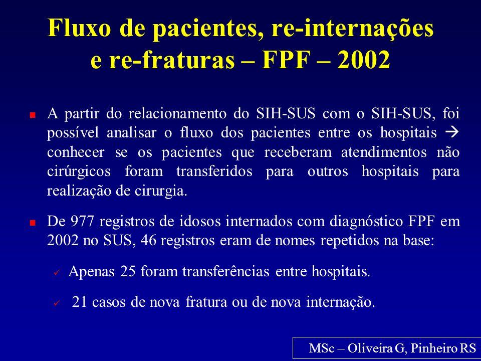 Fluxo de pacientes, re-internações e re-fraturas – FPF – 2002 A partir do relacionamento do SIH-SUS com o SIH-SUS, foi possível analisar o fluxo dos p