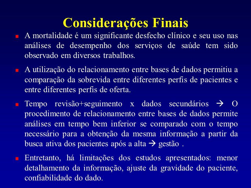 Considerações Finais A mortalidade é um significante desfecho clínico e seu uso nas análises de desempenho dos serviços de saúde tem sido observado em