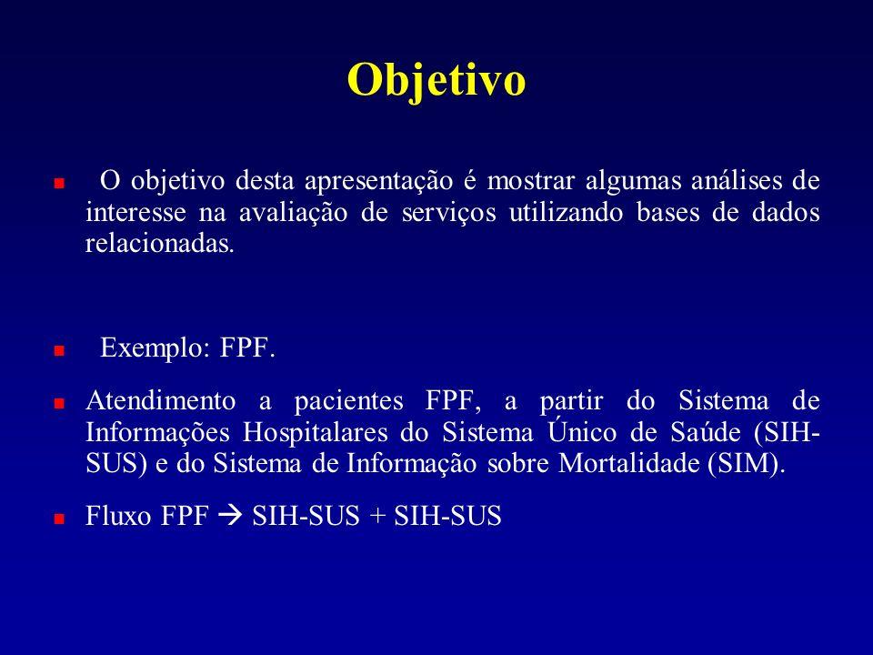 Objetivo O objetivo desta apresentação é mostrar algumas análises de interesse na avaliação de serviços utilizando bases de dados relacionadas. Exempl