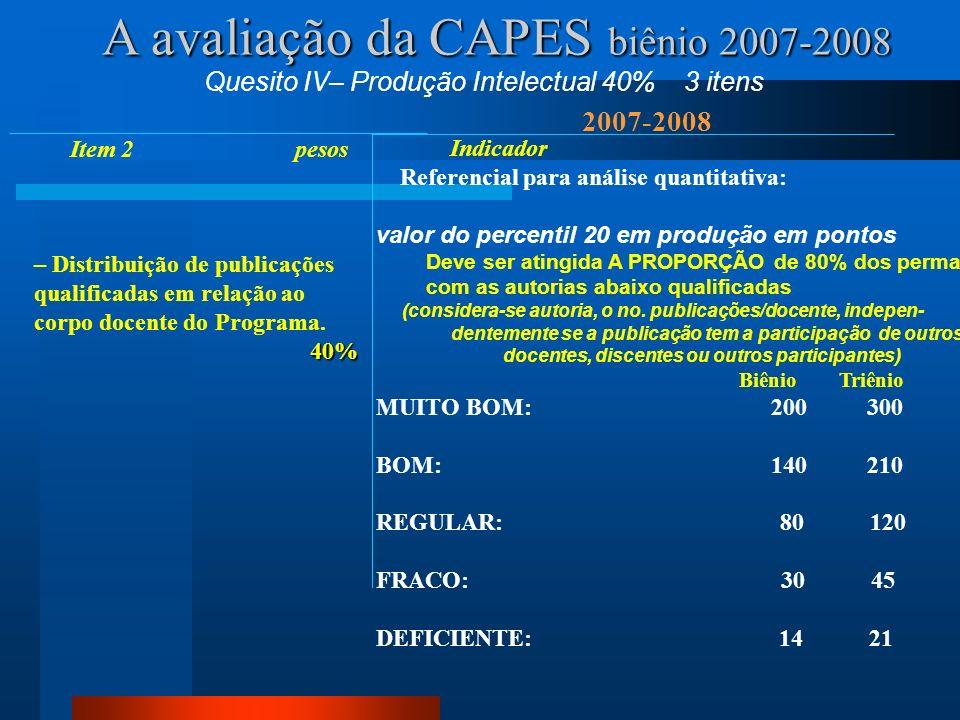 A avaliação da CAPES biênio 2007-2008 2007-2008 Item 2 pesos 40% – Distribuição de publicações qualificadas em relação ao corpo docente do Programa.