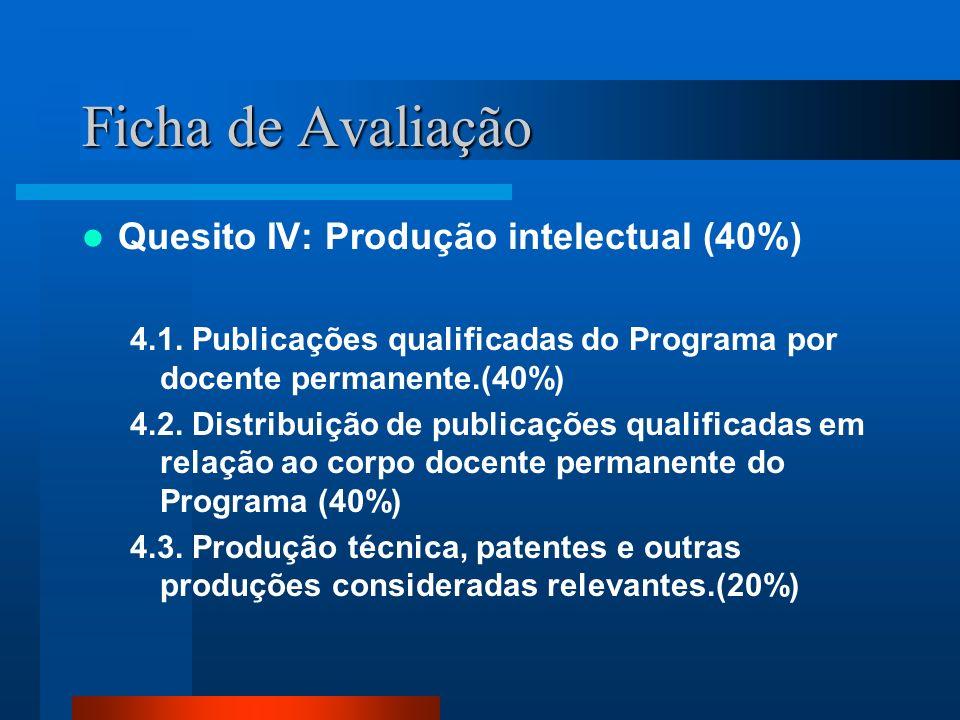 Ficha de Avaliação Quesito IV: Produção intelectual (40%) 4.1.