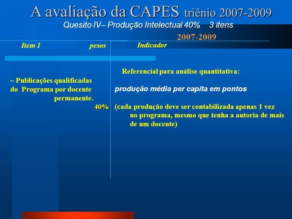 Quesito IV– Produção Intelectual 40% 3 itens A avaliação da CAPES triênio 2007-2009 2007-2009 Item 1 pesos 40% – Publicações qualificadas do Programa por docente permanente.