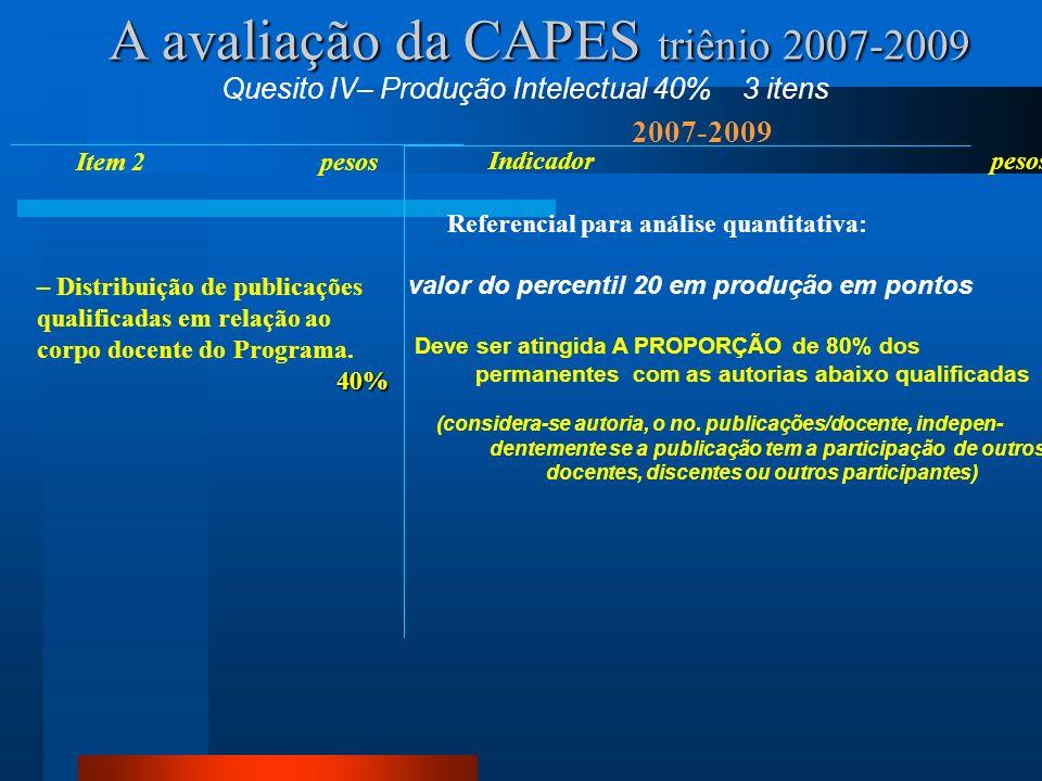 A avaliação da CAPES triênio 2007-2009 2007-2009 Item 2 pesos 40% – Distribuição de publicações qualificadas em relação ao corpo docente do Programa.
