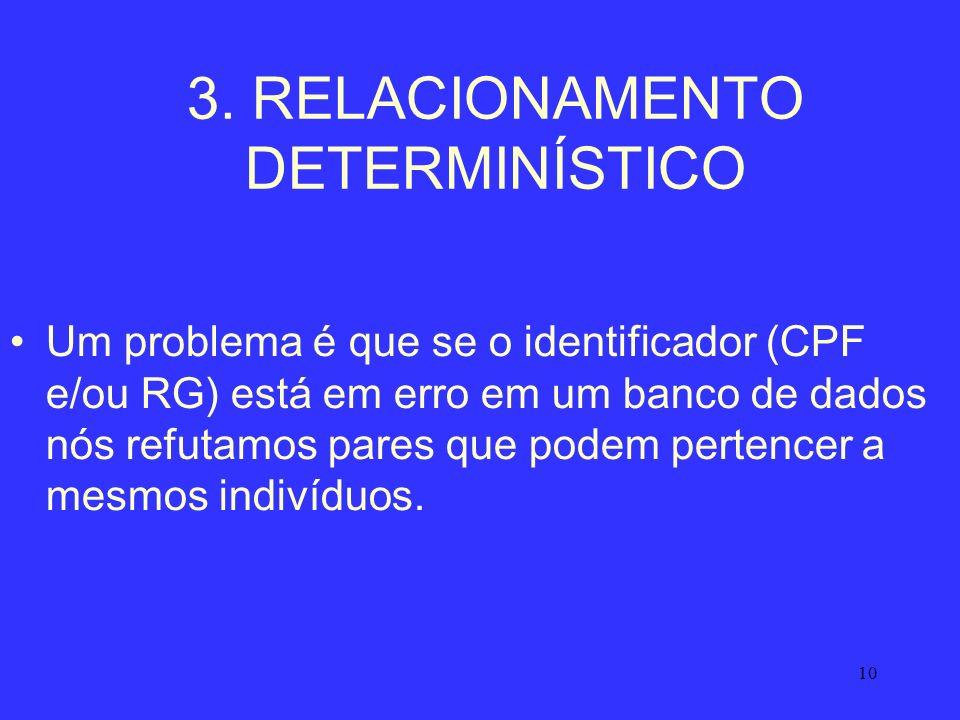 10 3. RELACIONAMENTO DETERMINÍSTICO Um problema é que se o identificador (CPF e/ou RG) está em erro em um banco de dados nós refutamos pares que podem