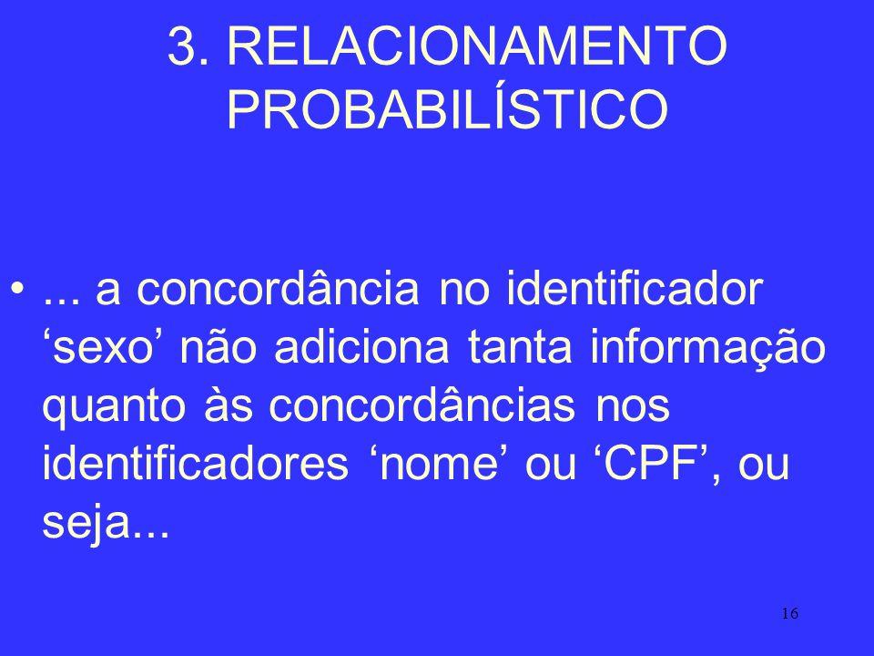 16 3. RELACIONAMENTO PROBABILÍSTICO... a concordância no identificador sexo não adiciona tanta informação quanto às concordâncias nos identificadores