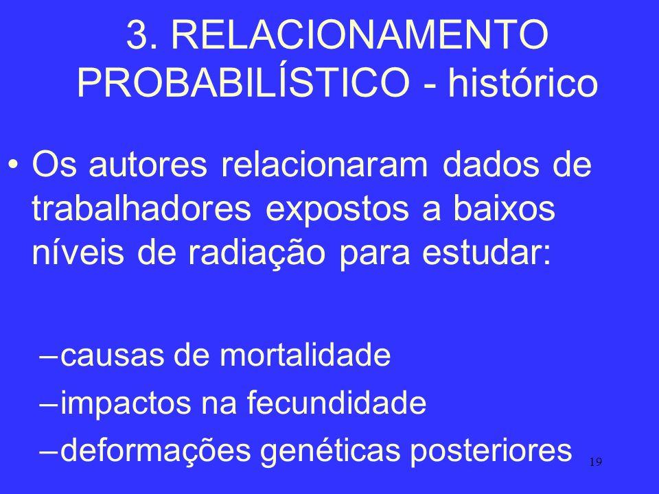 19 3. RELACIONAMENTO PROBABILÍSTICO - histórico Os autores relacionaram dados de trabalhadores expostos a baixos níveis de radiação para estudar: –cau