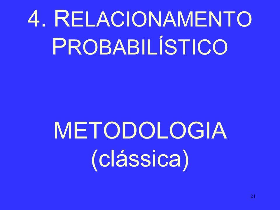 21 4. R ELACIONAMENTO P ROBABILÍSTICO METODOLOGIA (clássica)