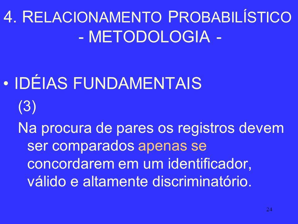 24 4. R ELACIONAMENTO P ROBABILÍSTICO - METODOLOGIA - IDÉIAS FUNDAMENTAIS (3) Na procura de pares os registros devem ser comparados apenas se concorda