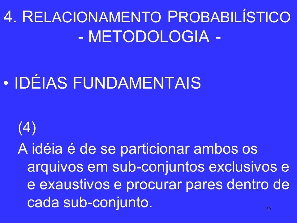 25 4. R ELACIONAMENTO P ROBABILÍSTICO - METODOLOGIA - IDÉIAS FUNDAMENTAIS (4) A idéia é de se particionar ambos os arquivos em sub-conjuntos exclusivo