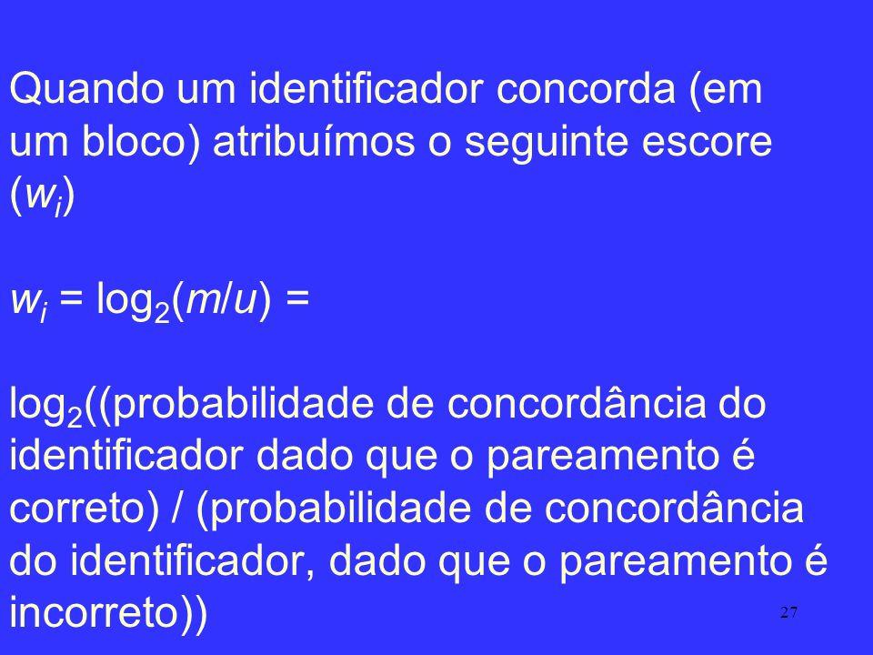 27 Quando um identificador concorda (em um bloco) atribuímos o seguinte escore (w i ) w i = log 2 (m/u) = log 2 ((probabilidade de concordância do ide