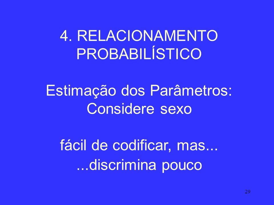 29 4. RELACIONAMENTO PROBABILÍSTICO Estimação dos Parâmetros: Considere sexo fácil de codificar, mas......discrimina pouco