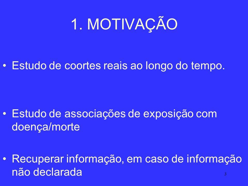 3 1. MOTIVAÇÃO Estudo de coortes reais ao longo do tempo. Estudo de associações de exposição com doença/morte Recuperar informação, em caso de informa