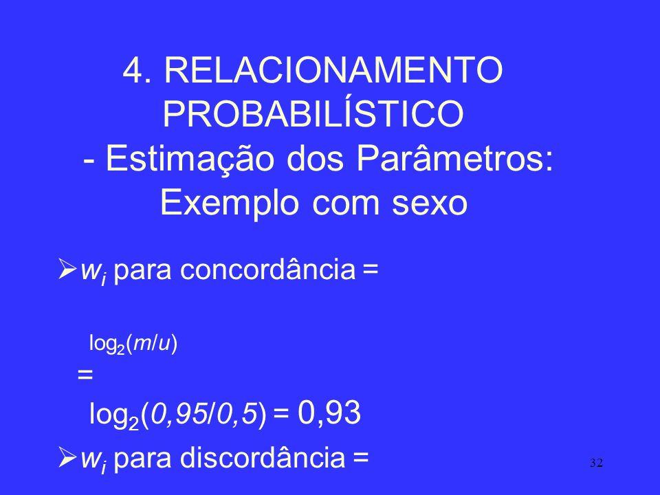 32 4. RELACIONAMENTO PROBABILÍSTICO - Estimação dos Parâmetros: Exemplo com sexo w i para concordância = log 2 (m/u) = log 2 (0,95/0,5) = 0,93 w i par
