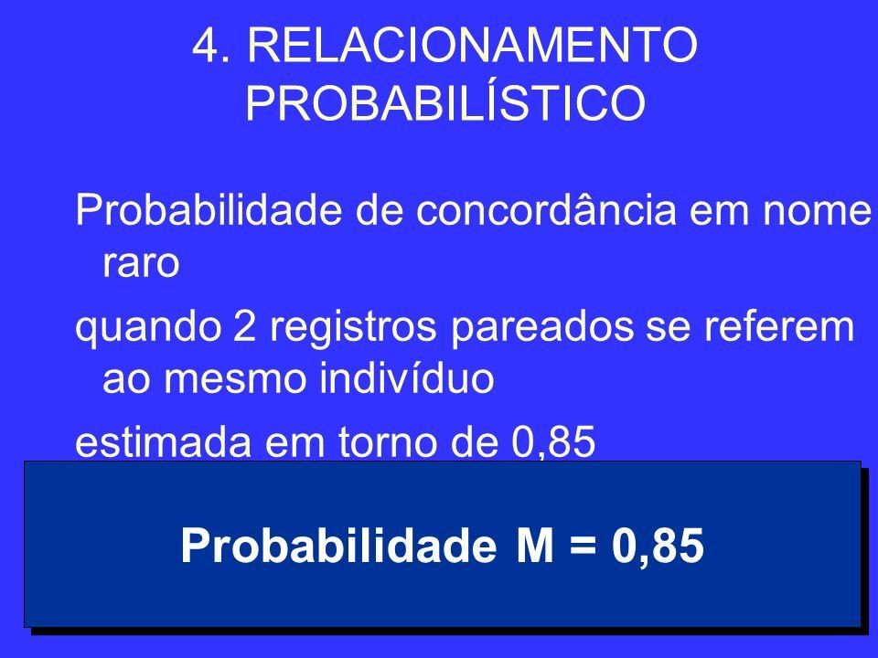 34 4. RELACIONAMENTO PROBABILÍSTICO Probabilidade de concordância em nome raro quando 2 registros pareados se referem ao mesmo indivíduo estimada em t