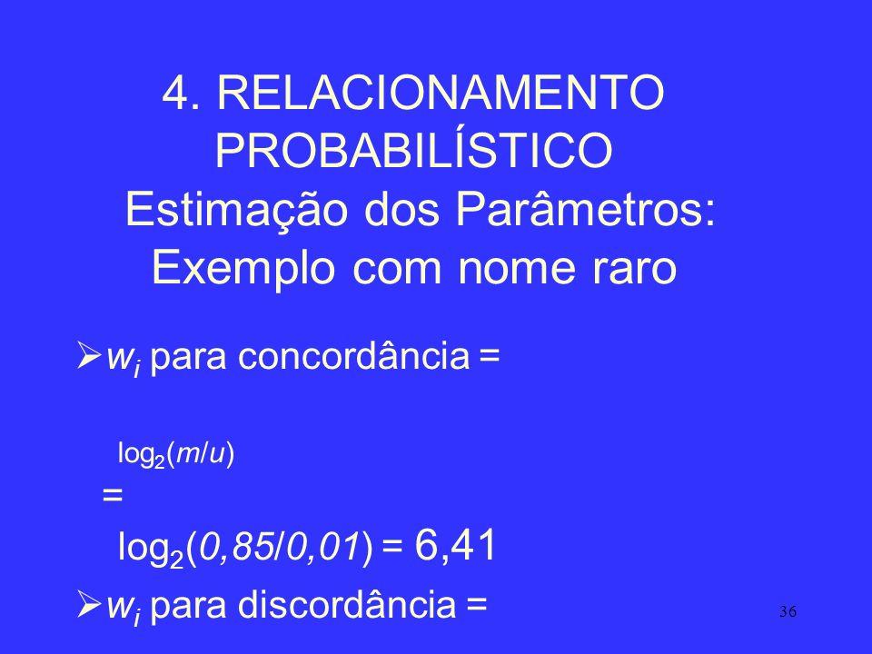 36 4. RELACIONAMENTO PROBABILÍSTICO Estimação dos Parâmetros: Exemplo com nome raro w i para concordância = log 2 (m/u) = log 2 (0,85/0,01) = 6,41 w i