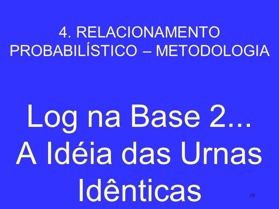 38 4. RELACIONAMENTO PROBABILÍSTICO – METODOLOGIA Log na Base 2... A Idéia das Urnas Idênticas