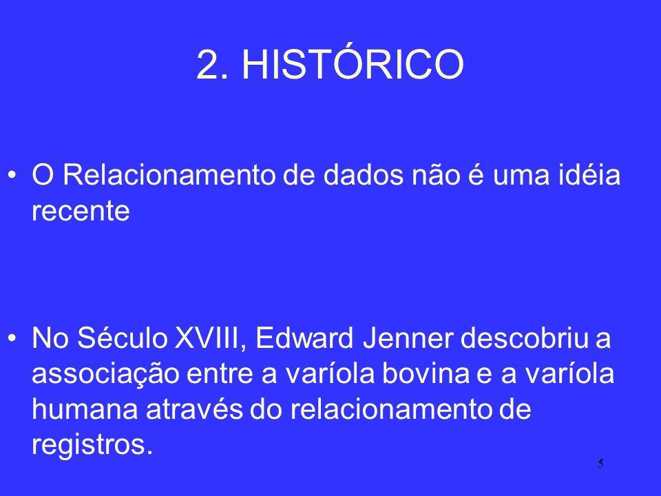 5 2. HISTÓRICO O Relacionamento de dados não é uma idéia recente No Século XVIII, Edward Jenner descobriu a associação entre a varíola bovina e a varí