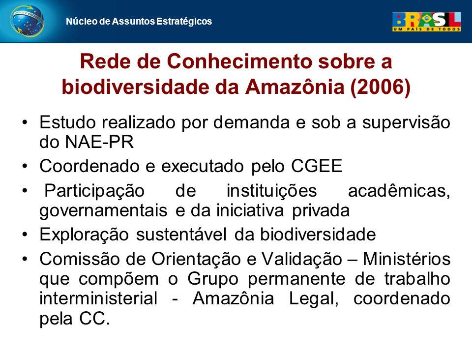 Núcleo de Assuntos Estratégicos Rede de Conhecimento sobre a biodiversidade da Amazônia (2006) Estudo realizado por demanda e sob a supervisão do NAE-PR Coordenado e executado pelo CGEE Participação de instituições acadêmicas, governamentais e da iniciativa privada Exploração sustentável da biodiversidade Comissão de Orientação e Validação – Ministérios que compõem o Grupo permanente de trabalho interministerial - Amazônia Legal, coordenado pela CC.