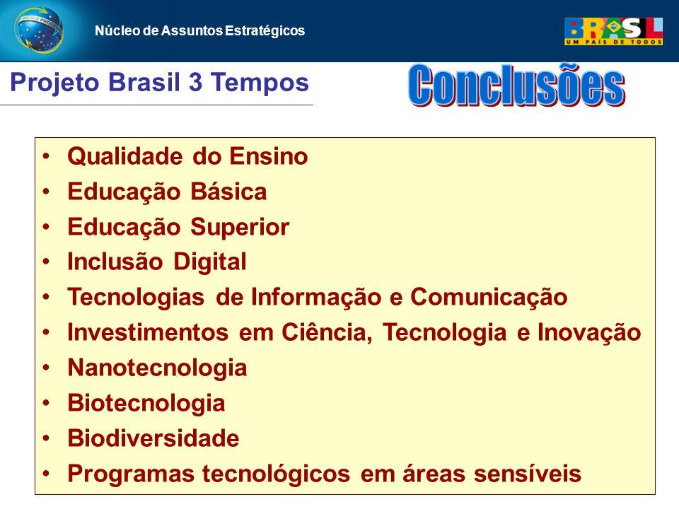 Núcleo de Assuntos Estratégicos Projeto Brasil 3 Tempos Núcleo de Assuntos Estratégicos Qualidade do Ensino Educação Básica Educação Superior Inclusão