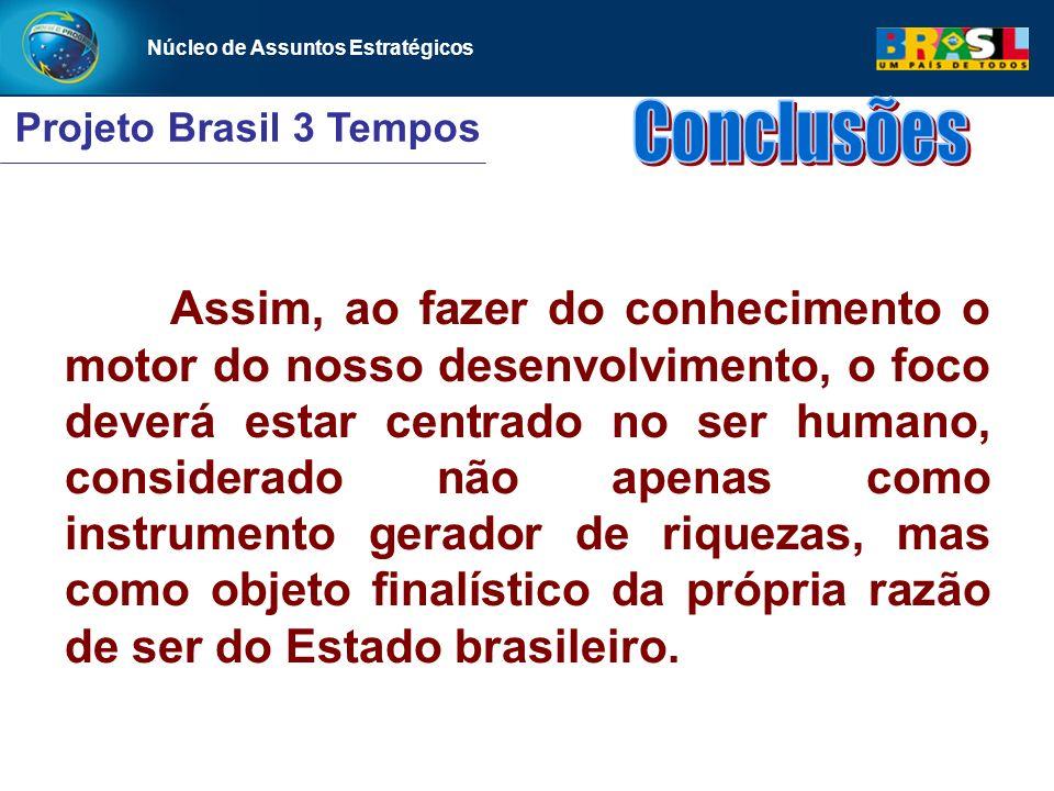 Núcleo de Assuntos Estratégicos Projeto Brasil 3 Tempos Núcleo de Assuntos Estratégicos Assim, ao fazer do conhecimento o motor do nosso desenvolvimen