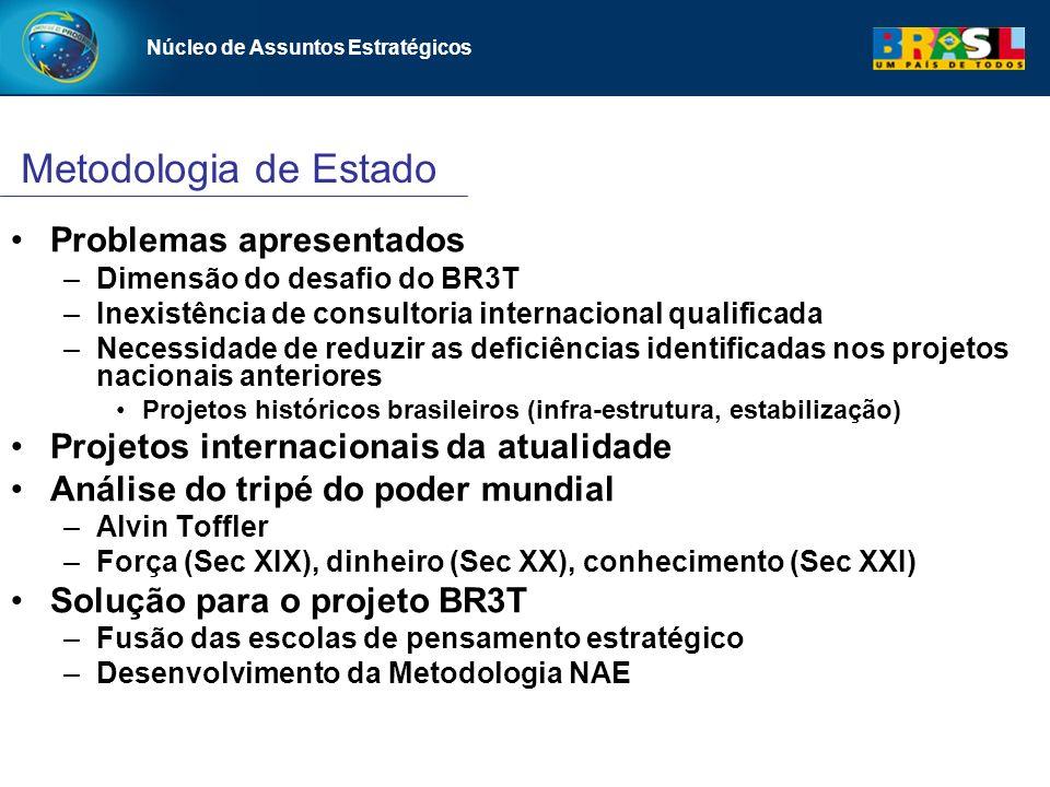 Núcleo de Assuntos Estratégicos Metodologia de Estado Problemas apresentados –Dimensão do desafio do BR3T –Inexistência de consultoria internacional q