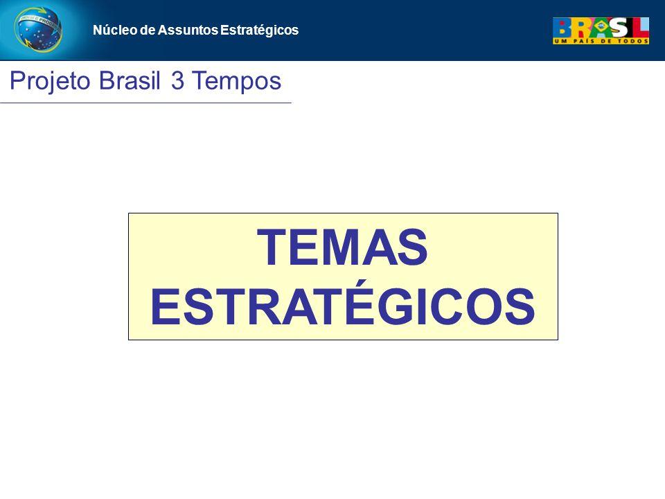 Núcleo de Assuntos Estratégicos Projeto Brasil 3 Tempos Núcleo de Assuntos Estratégicos TEMAS ESTRATÉGICOS